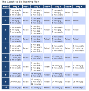 couch-to-5k-training-plan